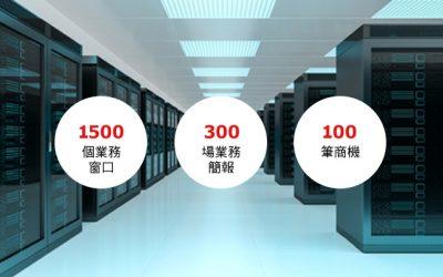 一家外商資訊硬體廠商,在台灣僅有三名業務人員,進入台灣市場的第一年,卻能創造超過3000萬元業績,他們怎麼辦到的?
