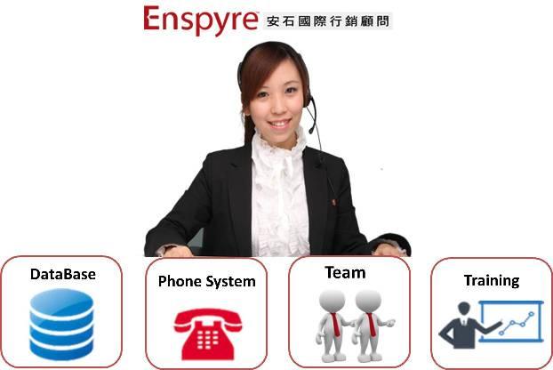 B2B電話開發跟你想的不一樣