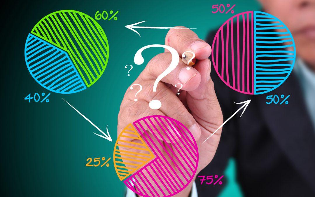 市調方式何其多  哪一種是B2B市調的春天?